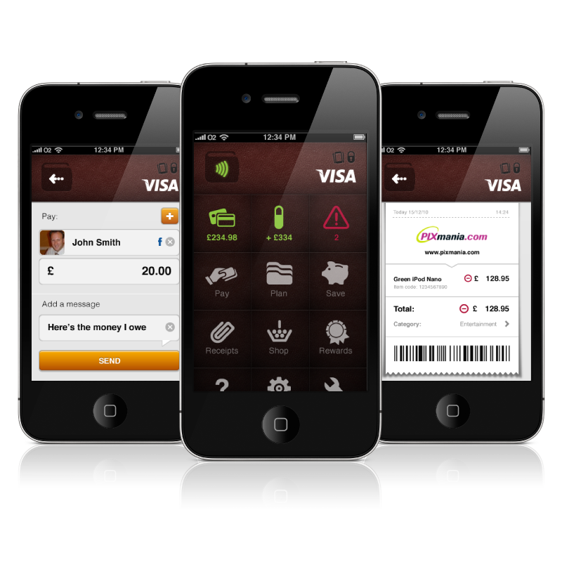 VISA Digital Wallet