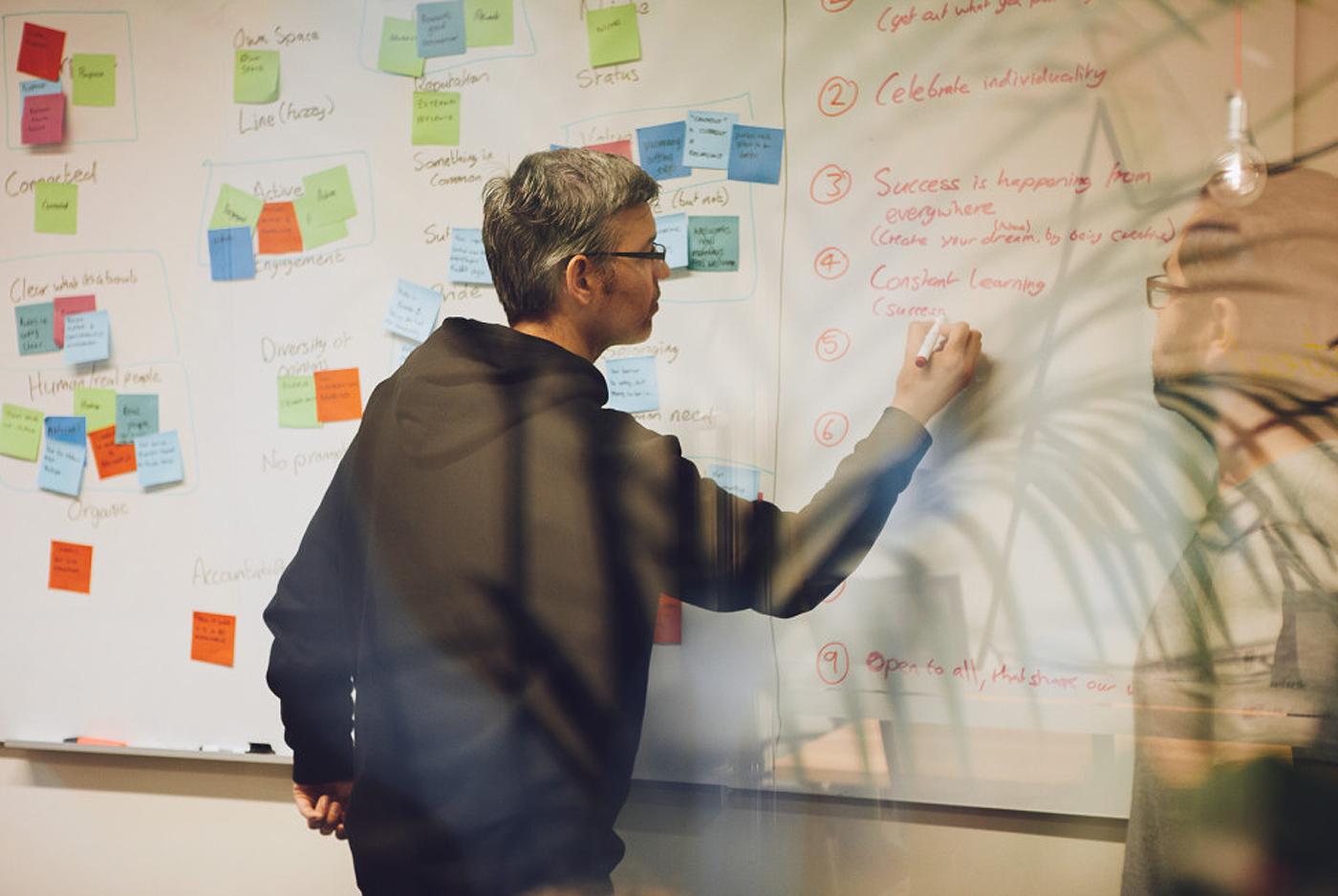 The product designer's practice